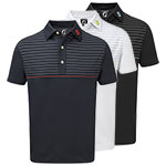 9902 New Footjoy Short Sleeve Windshirt